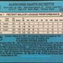 Alphonse Dante Bichette Baseball Card Back