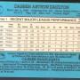 Darren Daulton Catcher Baseball Card Back