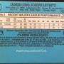 James Joseph Leyritz Baseball Card Back