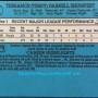 Terrance Darnell Shumpert Baseball Card Back